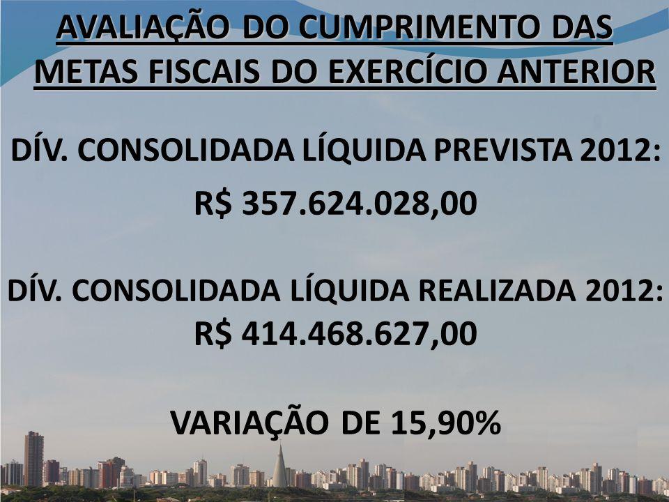 AVALIAÇÃO DO CUMPRIMENTO DAS METAS FISCAIS DO EXERCÍCIO ANTERIOR
