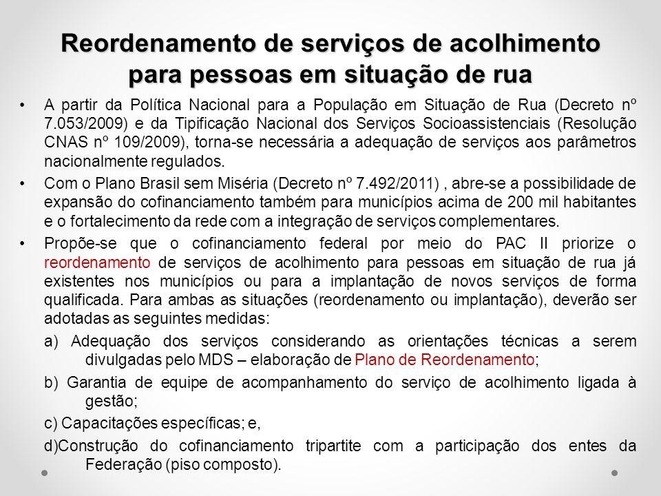 Reordenamento de serviços de acolhimento para pessoas em situação de rua