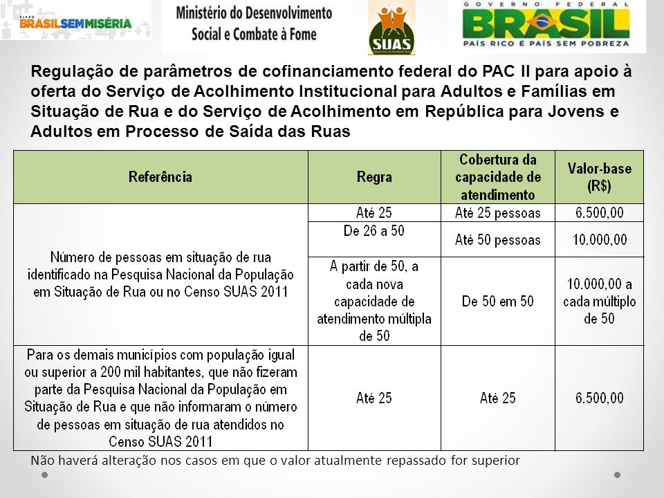 Regulação de parâmetros de cofinanciamento federal do PAC II para apoio à oferta do Serviço de Acolhimento Institucional para Adultos e Famílias em Situação de Rua e do Serviço de Acolhimento em República para Jovens e Adultos em Processo de Saída das Ruas