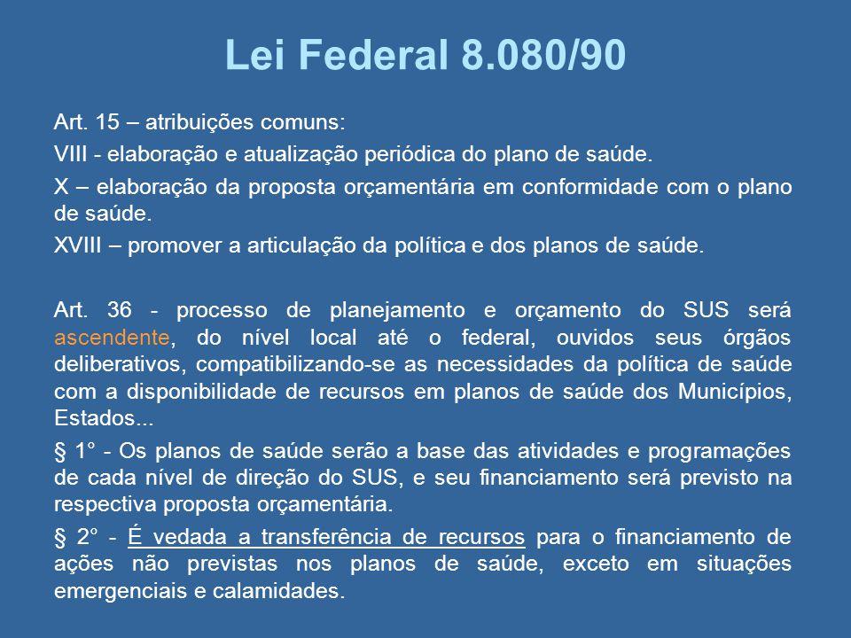Lei Federal 8.080/90 Art. 15 – atribuições comuns: