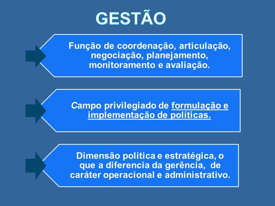 Campo privilegiado de formulação e implementação de políticas.