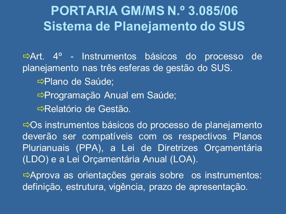 PORTARIA GM/MS N.º 3.085/06 Sistema de Planejamento do SUS