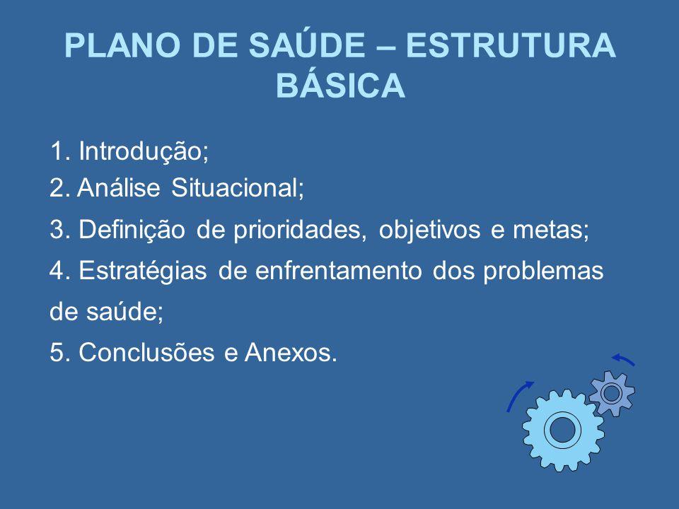 PLANO DE SAÚDE – ESTRUTURA BÁSICA