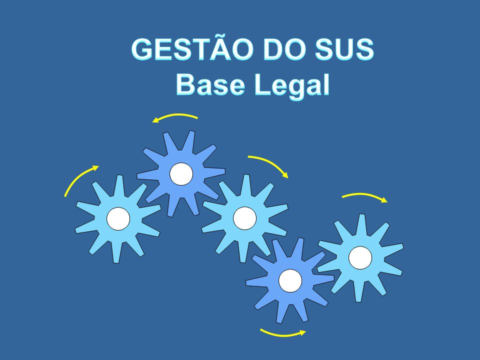 GESTÃO DO SUS Base Legal