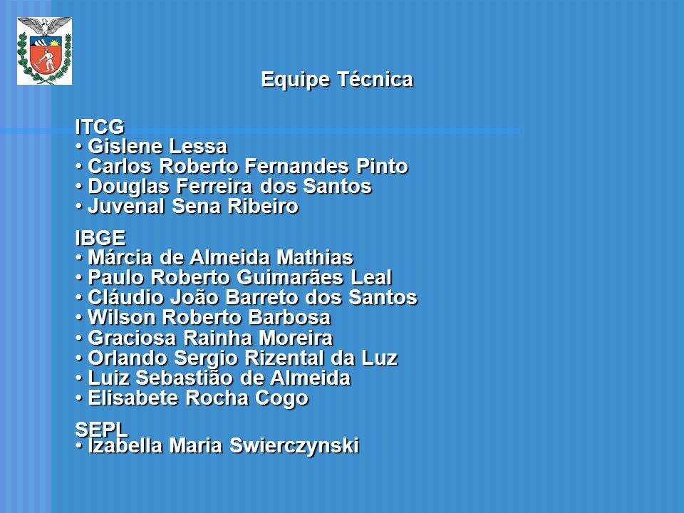 Equipe Técnica ITCG. Gislene Lessa. Carlos Roberto Fernandes Pinto. Douglas Ferreira dos Santos.