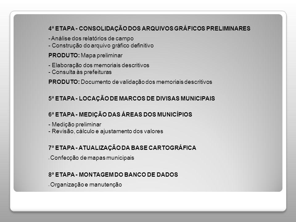 4ª ETAPA - CONSOLIDAÇÃO DOS ARQUIVOS GRÁFICOS PRELIMINARES - Análise dos relatórios de campo - Construção do arquivo gráfico definitivo PRODUTO: Mapa preliminar - Elaboração dos memoriais descritivos - Consulta às prefeituras PRODUTO: Documento de validação dos memoriais descritivos 5ª ETAPA - LOCAÇÃO DE MARCOS DE DIVISAS MUNICIPAIS 6ª ETAPA - MEDIÇÃO DAS ÁREAS DOS MUNICÍPIOS - Medição preliminar - Revisão, cálculo e ajustamento dos valores 7ª ETAPA - ATUALIZAÇÃO DA BASE CARTOGRÁFICA - Confecção de mapas municipais 8ª ETAPA - MONTAGEM DO BANCO DE DADOS - Organização e manutenção