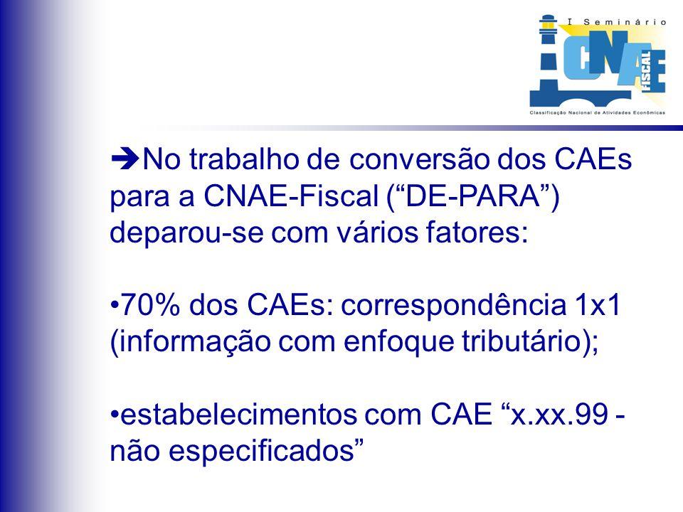  DEFINIÇÃO DA LINHA DE TRABALHO A SER ADOTADA: