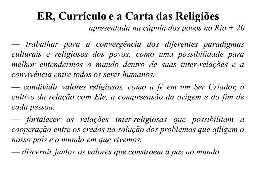 ER, Currículo e a Carta das Religiões