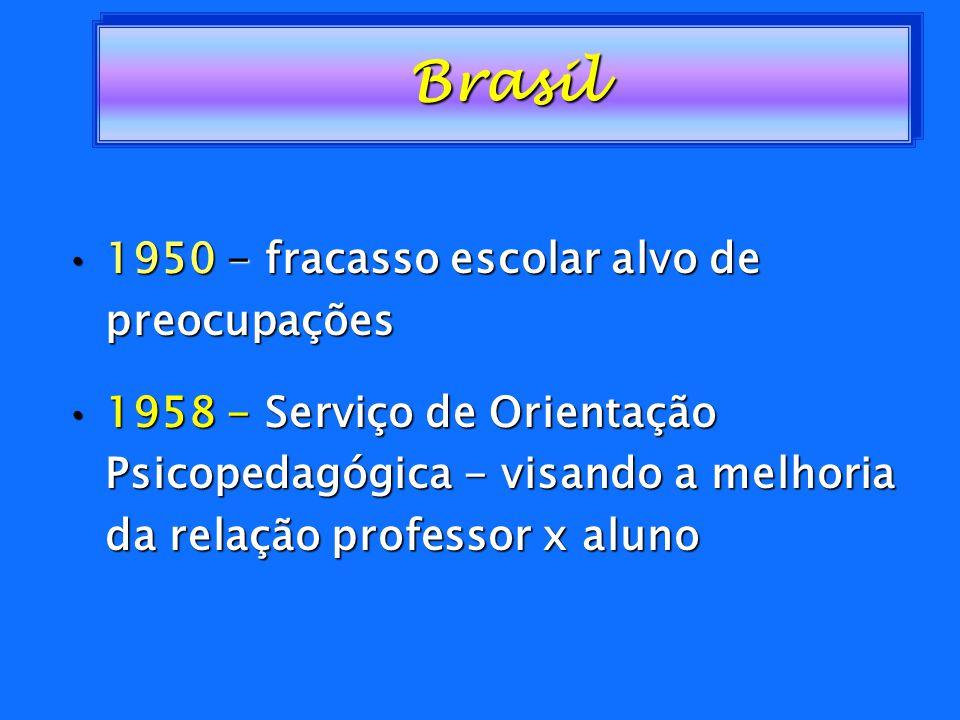 Brasil 1950 - fracasso escolar alvo de preocupações