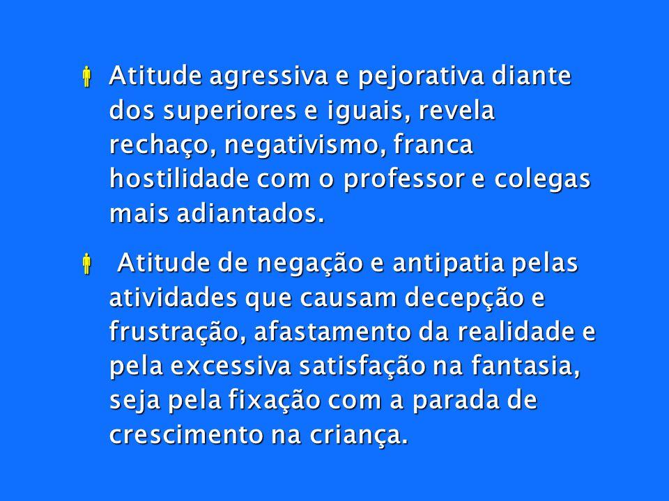 Atitude agressiva e pejorativa diante dos superiores e iguais, revela rechaço, negativismo, franca hostilidade com o professor e colegas mais adiantados.