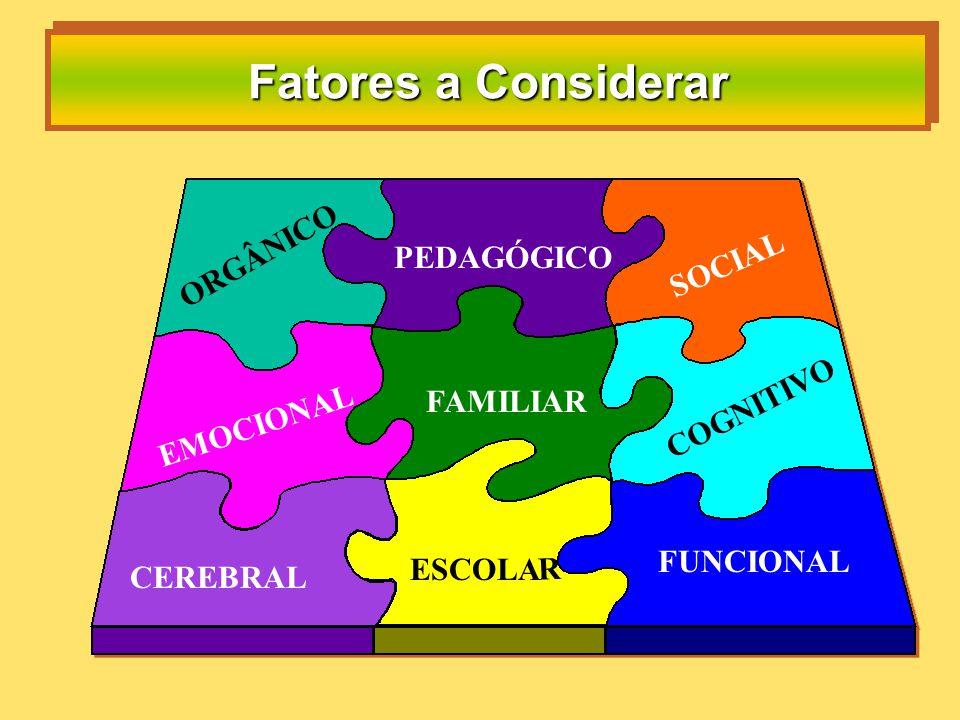 Fatores a Considerar ORGÂNICO SOCIAL PEDAGÓGICO COGNITIVO FAMILIAR