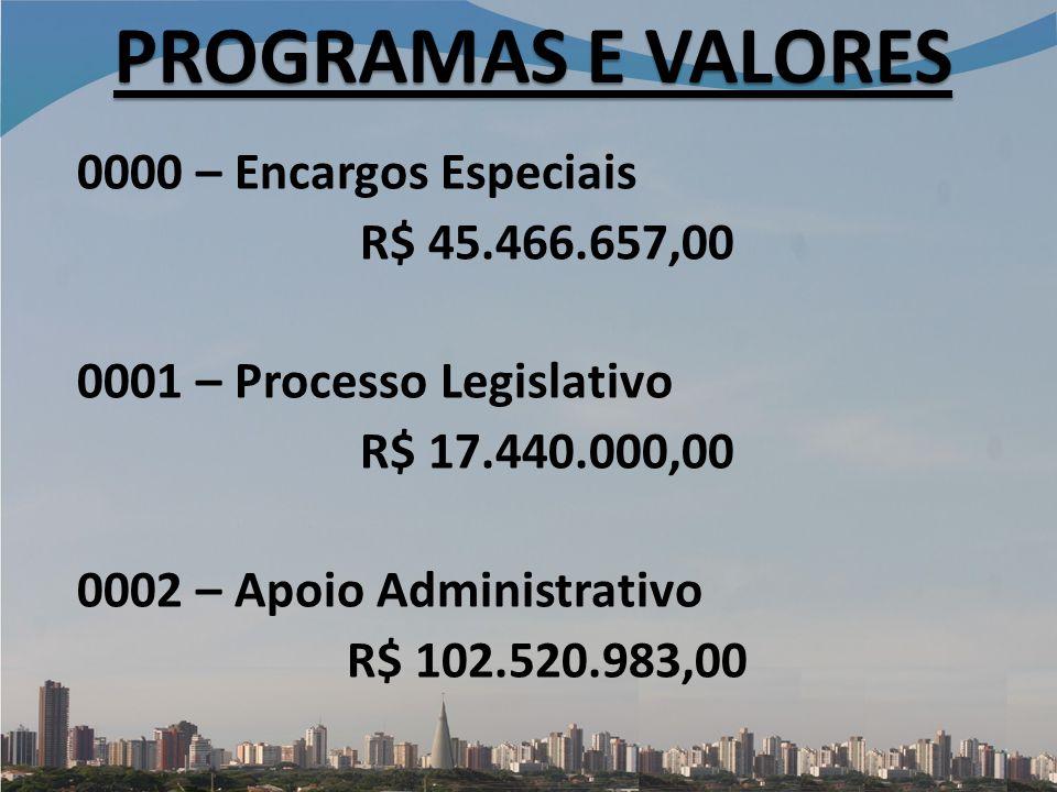 PROGRAMAS E VALORES
