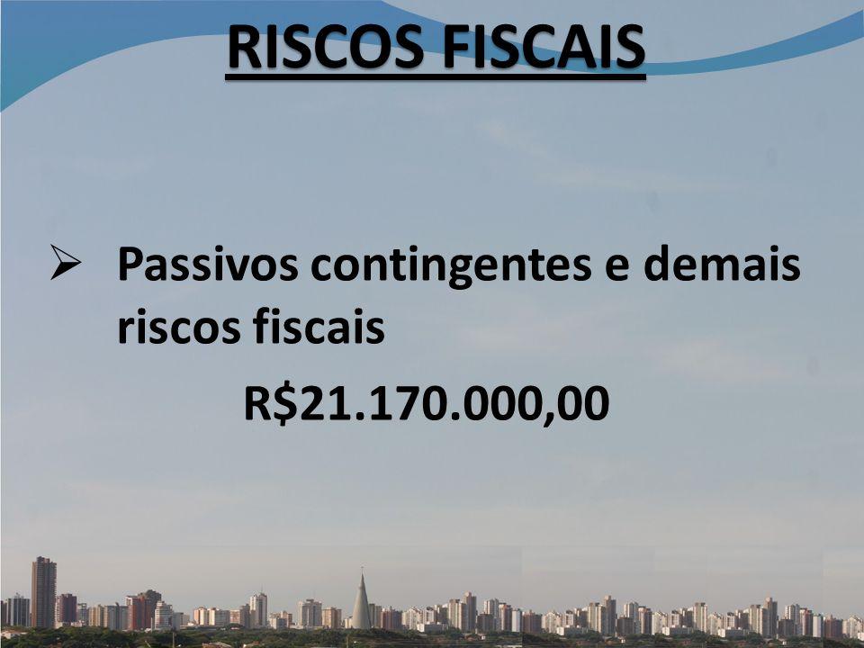 RISCOS FISCAIS Passivos contingentes e demais riscos fiscais