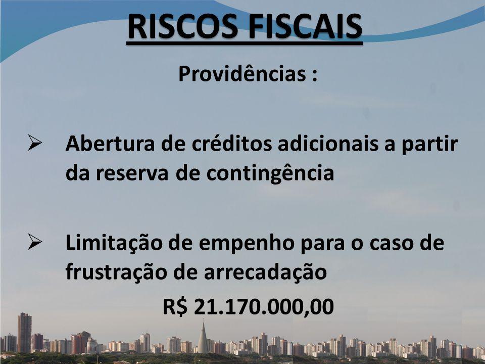 RISCOS FISCAIS Providências :