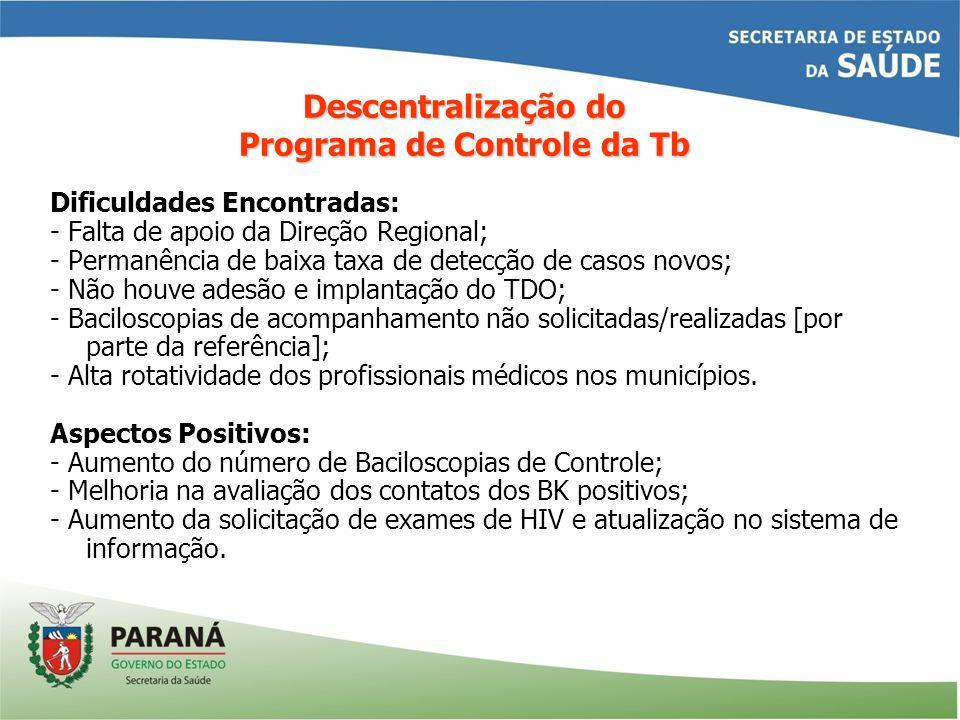 Descentralização do Programa de Controle da Tb