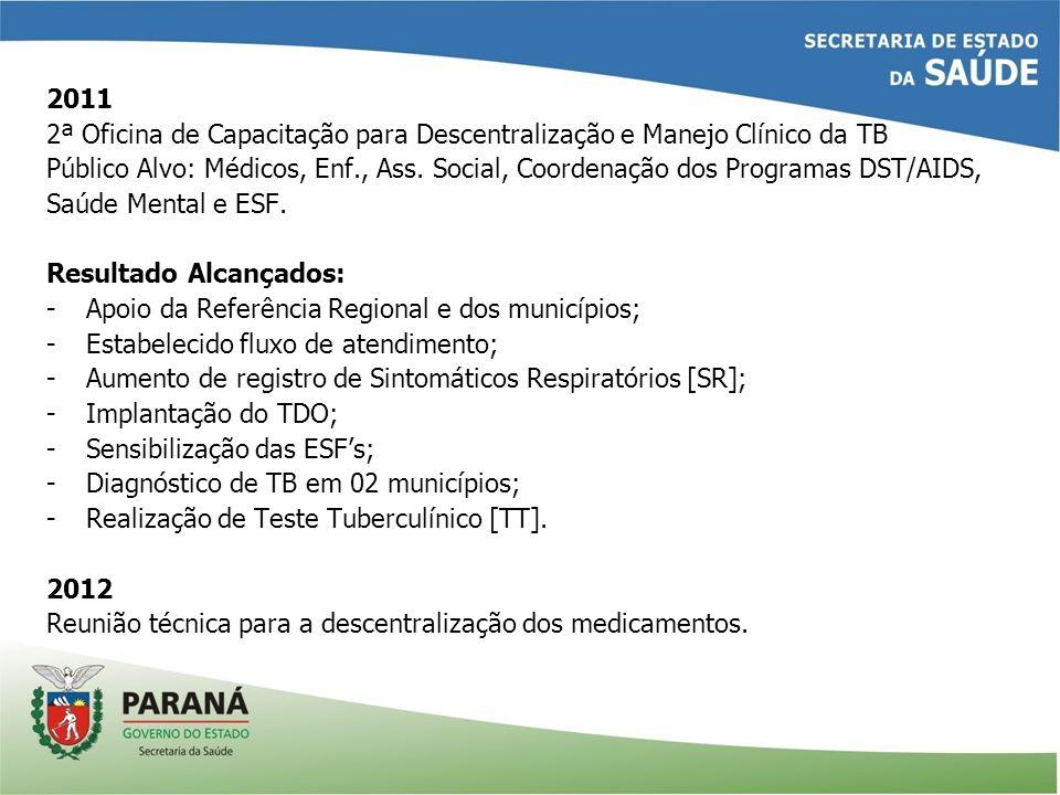2011 2ª Oficina de Capacitação para Descentralização e Manejo Clínico da TB.