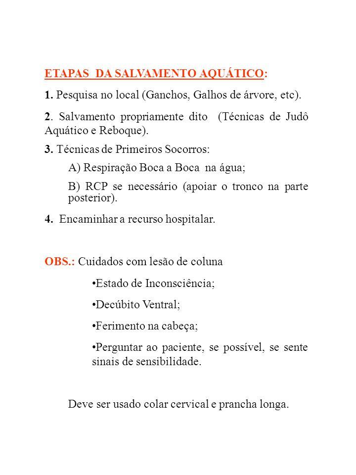 ETAPAS DA SALVAMENTO AQUÁTICO: