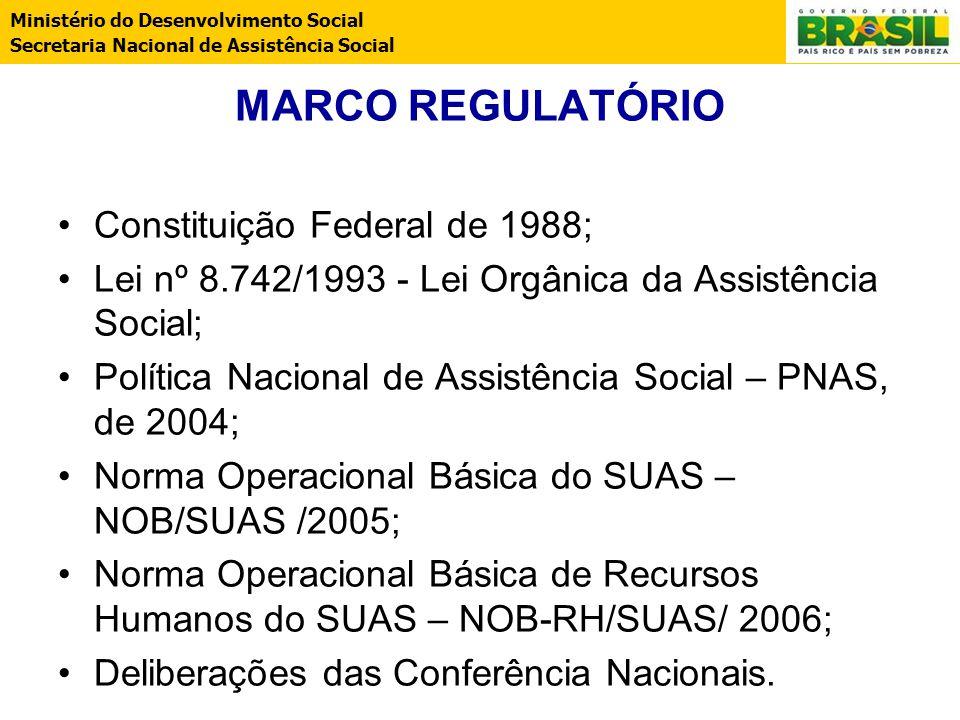 MARCO REGULATÓRIO Constituição Federal de 1988;