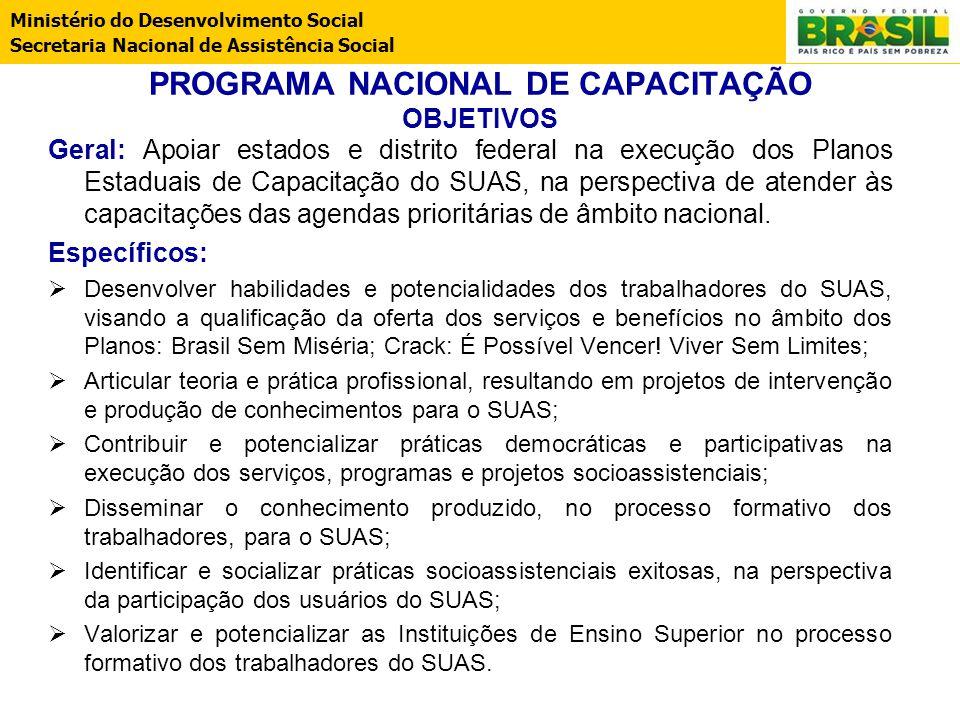 PROGRAMA NACIONAL DE CAPACITAÇÃO OBJETIVOS