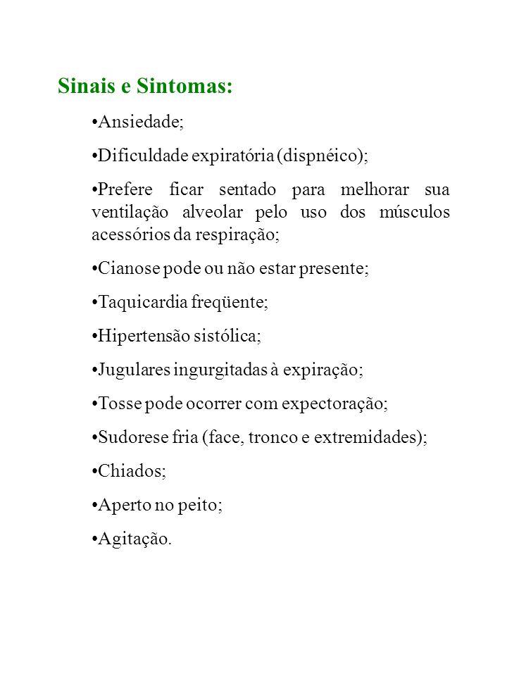 Sinais e Sintomas: Ansiedade; Dificuldade expiratória (dispnéico);