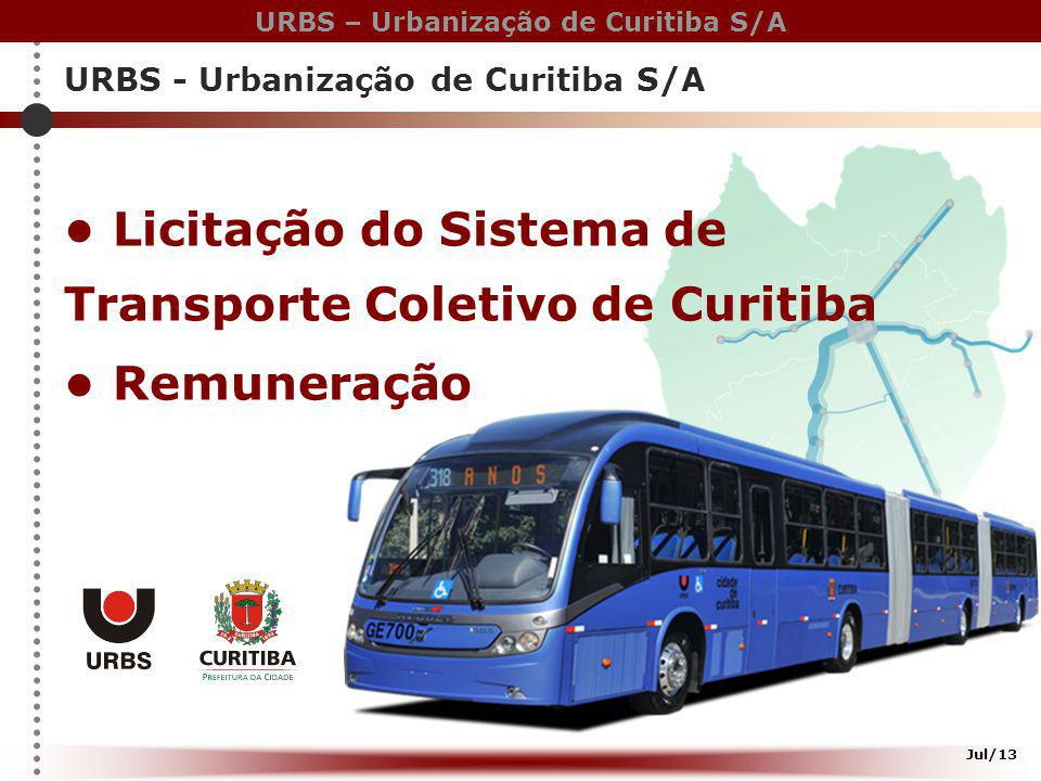 ● Licitação do Sistema de Transporte Coletivo de Curitiba