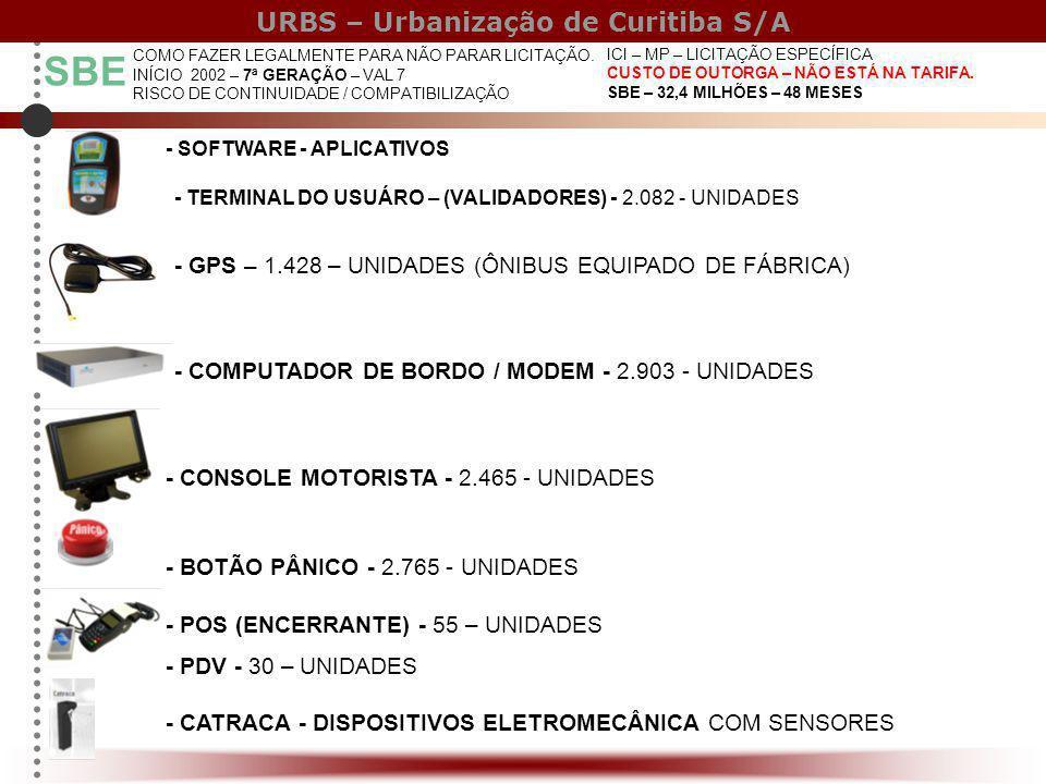 SBE - GPS – 1.428 – UNIDADES (ÔNIBUS EQUIPADO DE FÁBRICA)
