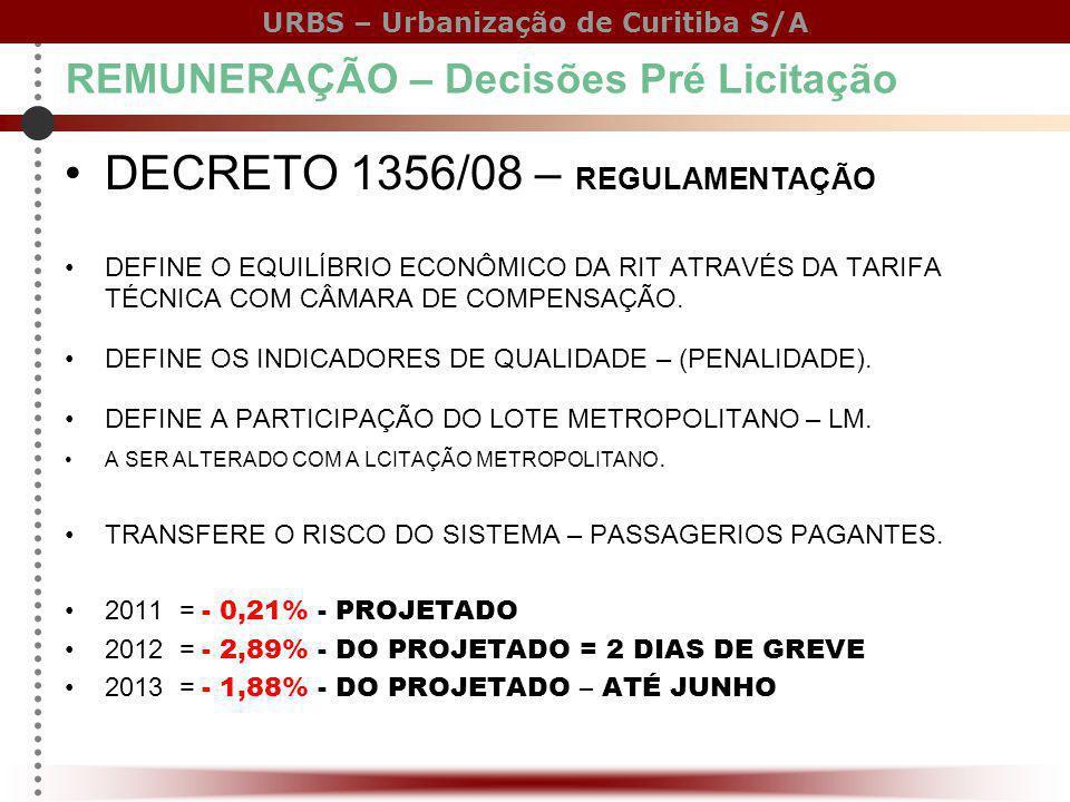 DECRETO 1356/08 – REGULAMENTAÇÃO