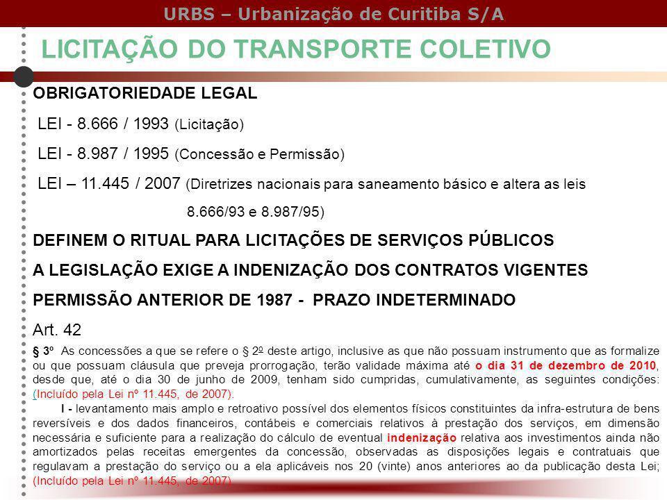 LICITAÇÃO DO TRANSPORTE COLETIVO