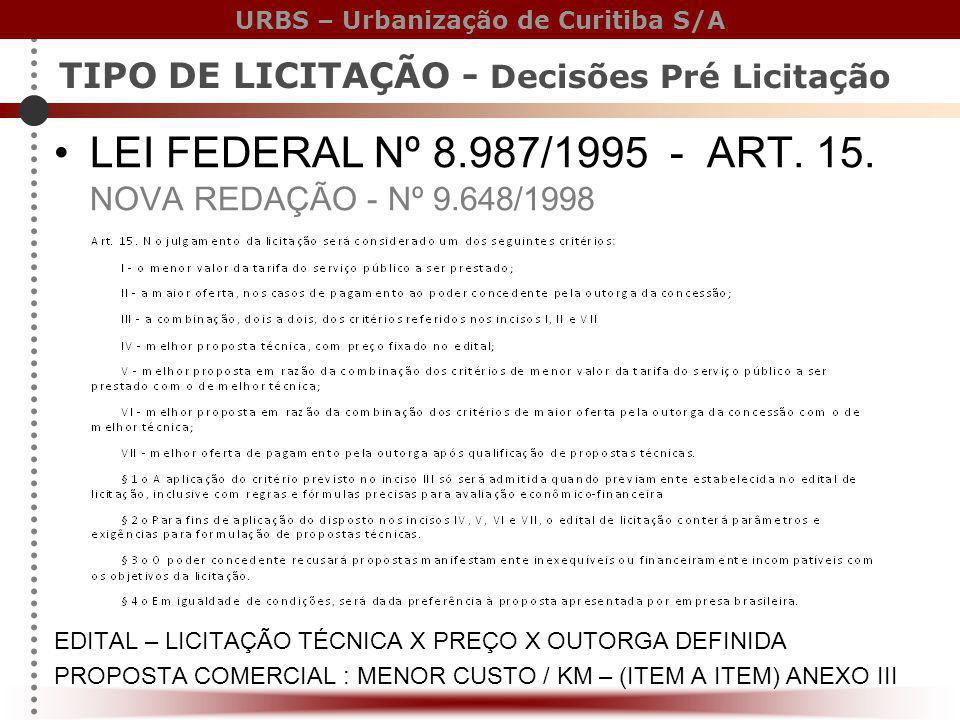 LEI FEDERAL Nº 8.987/1995 - ART. 15. NOVA REDAÇÃO - Nº 9.648/1998