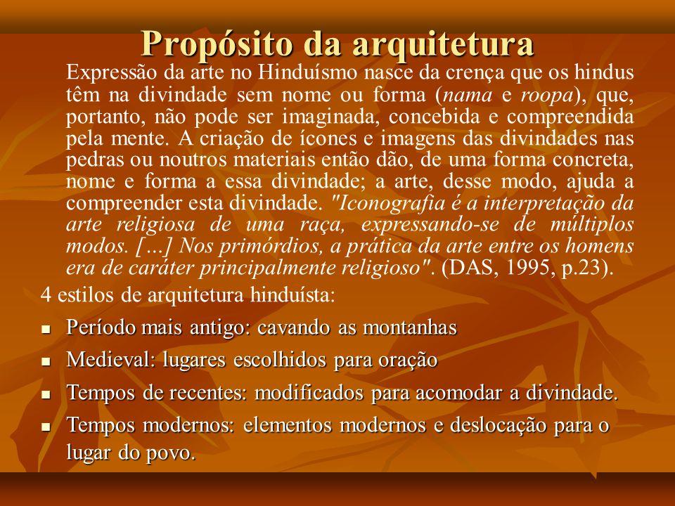 Propósito da arquitetura