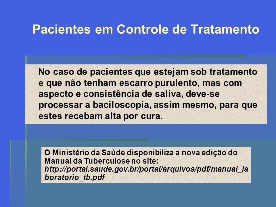 Pacientes em Controle de Tratamento