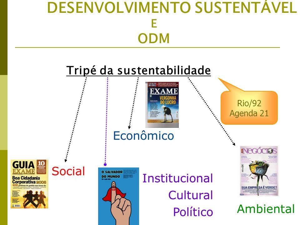 Tripé da sustentabilidade