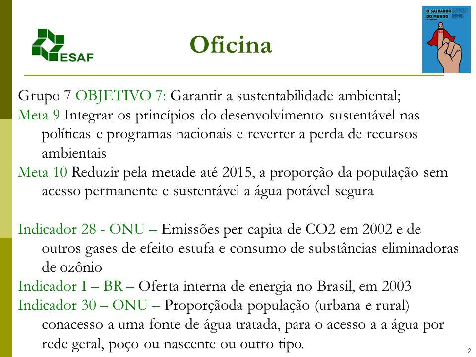 Oficina Grupo 7 OBJETIVO 7: Garantir a sustentabilidade ambiental;