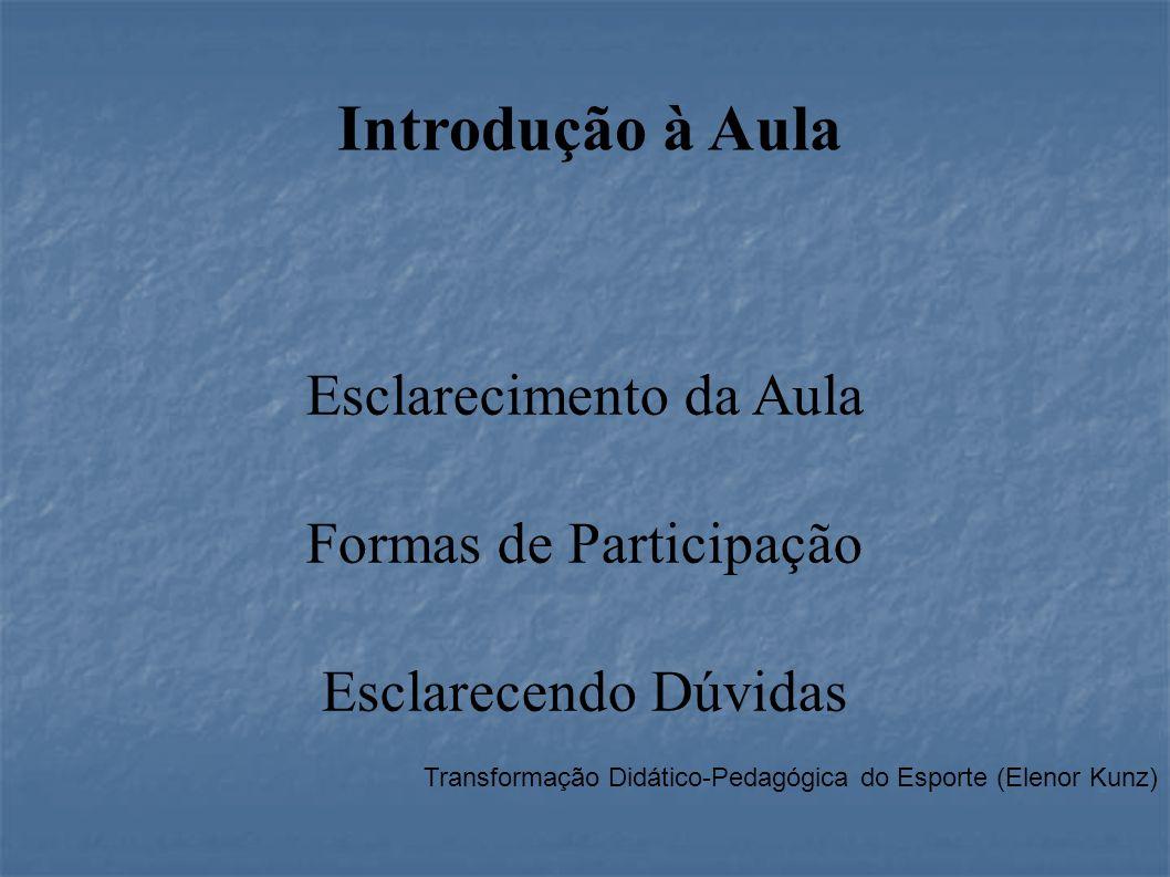 Introdução à Aula Esclarecimento da Aula Formas de Participação