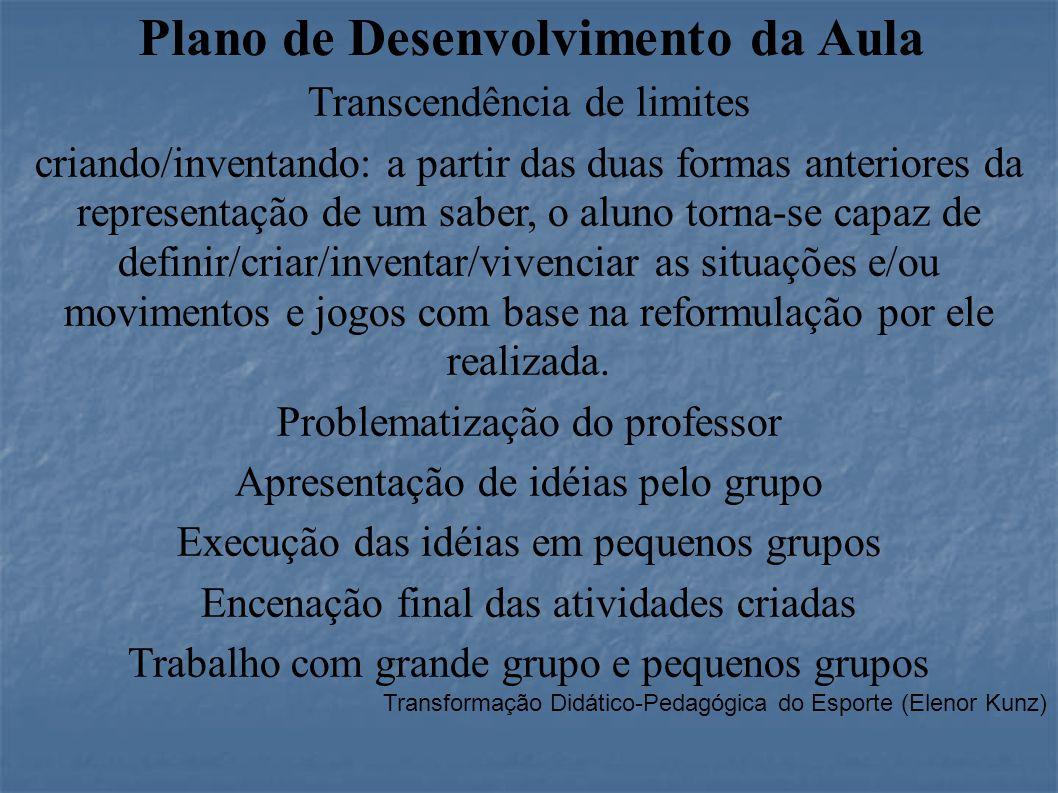 Plano de Desenvolvimento da Aula