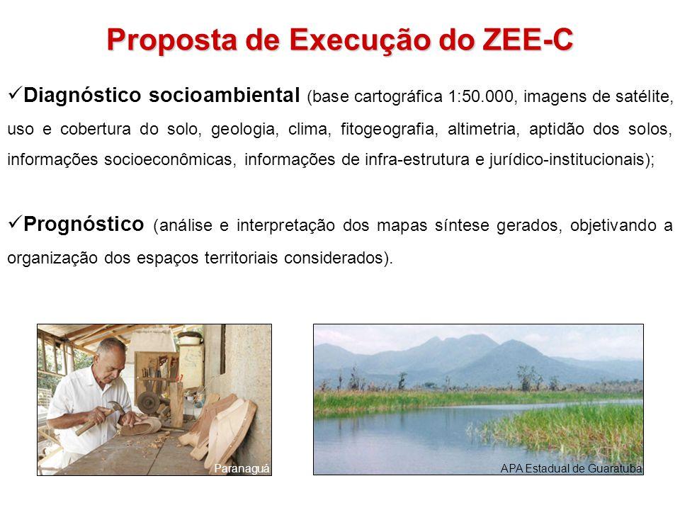 Proposta de Execução do ZEE-C