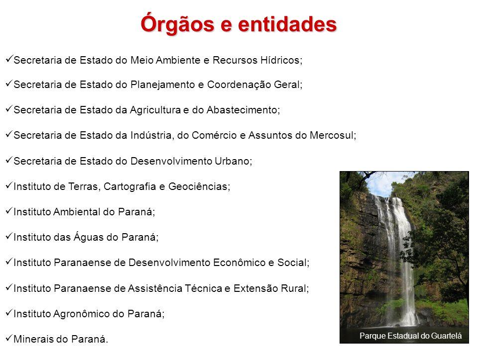 Órgãos e entidades Secretaria de Estado do Meio Ambiente e Recursos Hídricos; Secretaria de Estado do Planejamento e Coordenação Geral;