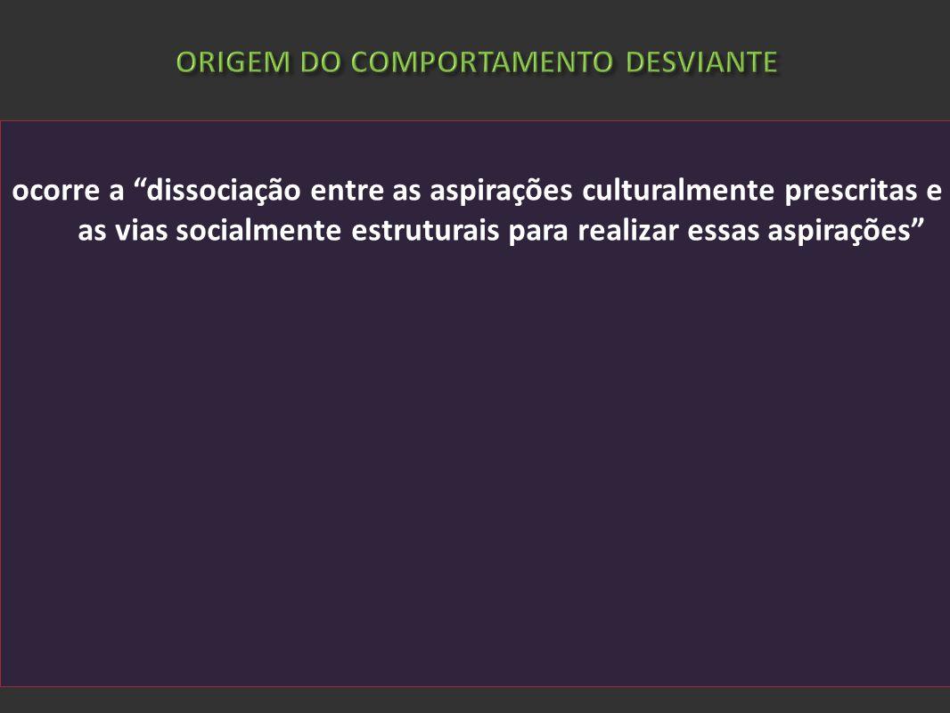 ORIGEM DO COMPORTAMENTO DESVIANTE