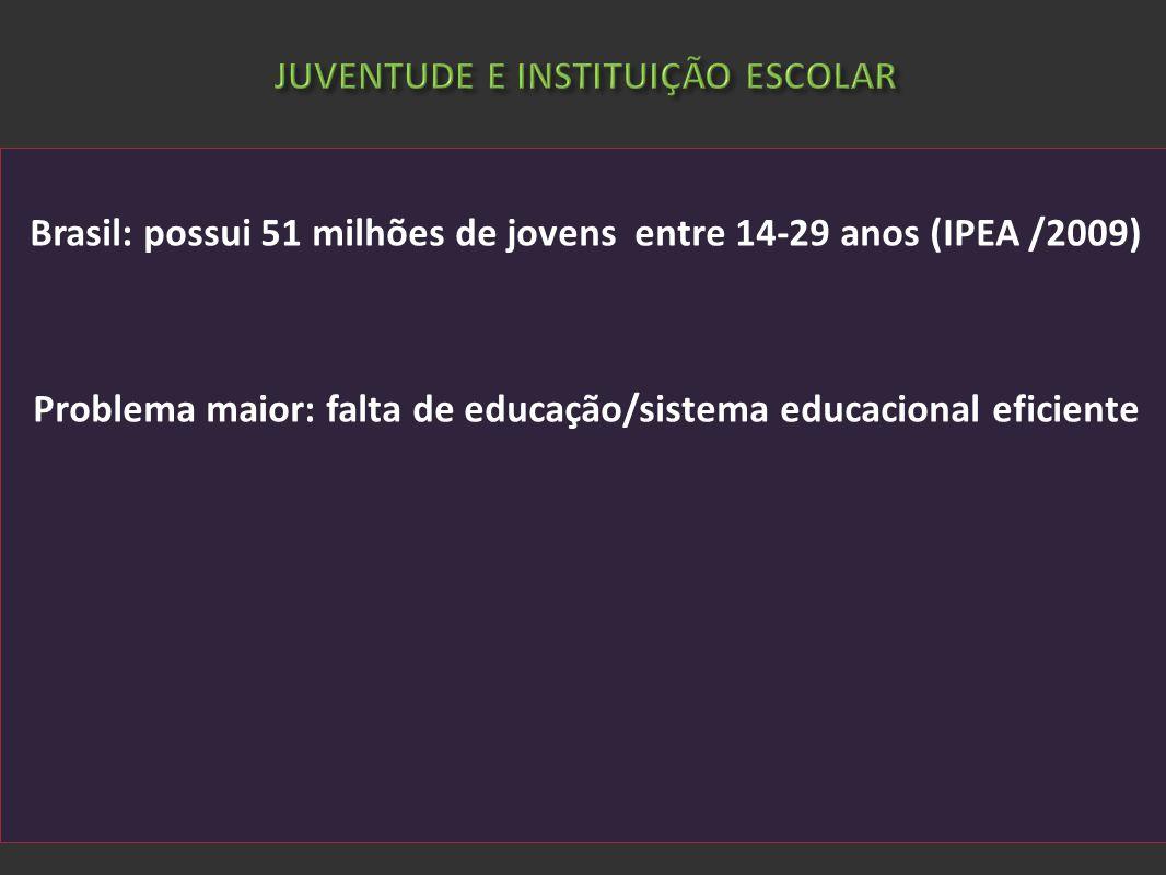 JUVENTUDE E INSTITUIÇÃO ESCOLAR