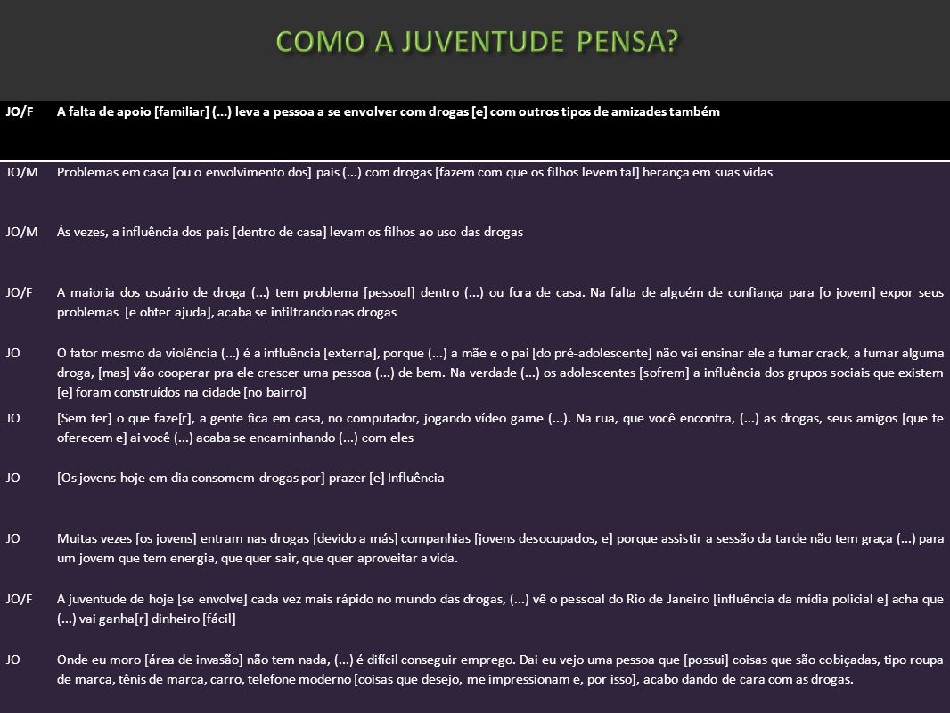 COMO A JUVENTUDE PENSA JO/F