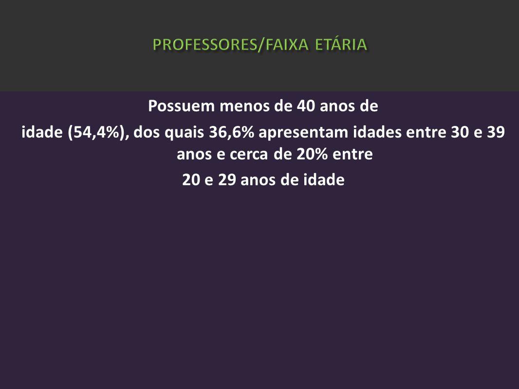 PROFESSORES/FAIXA ETÁRIA