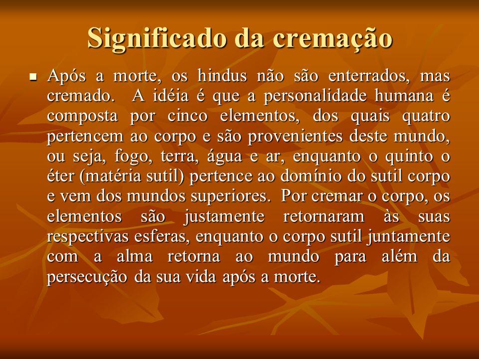 Significado da cremação