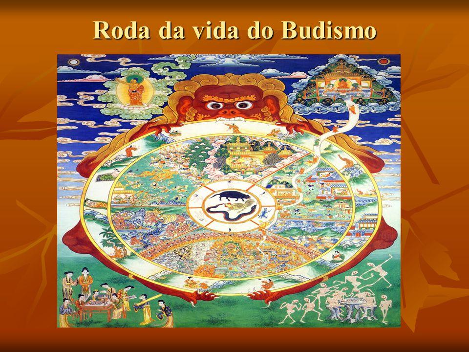 Roda da vida do Budismo