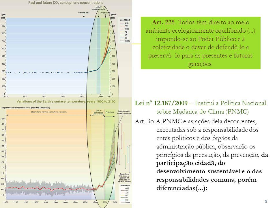 Curso Mercado de Carbono