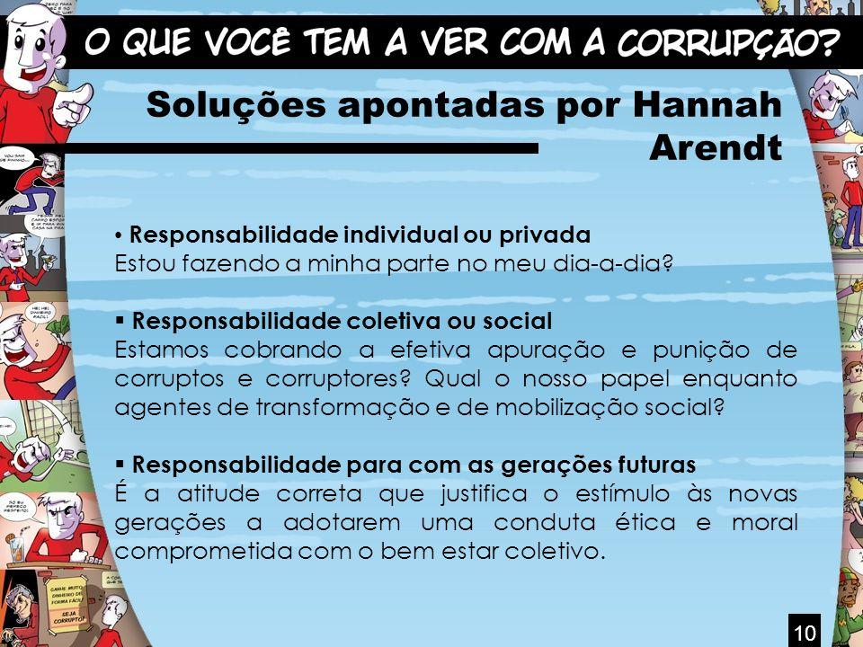 Soluções apontadas por Hannah Arendt