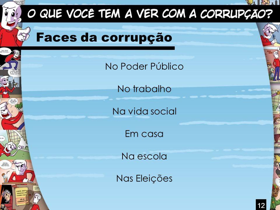 Faces da corrupção No Poder Público No trabalho Na vida social Em casa