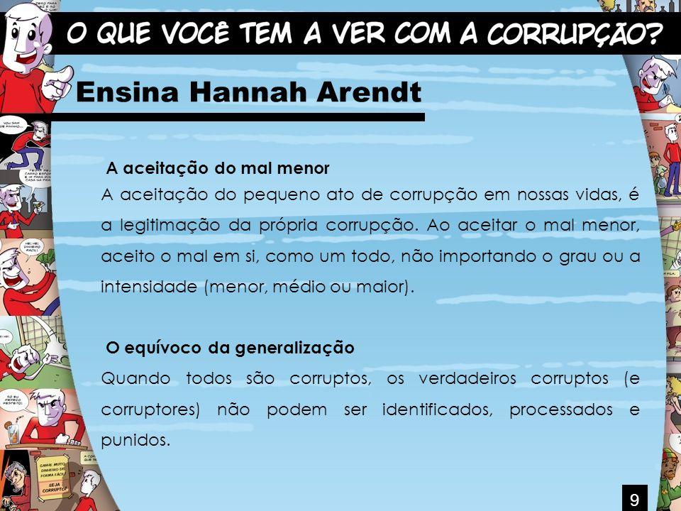 Ensina Hannah Arendt A aceitação do mal menor