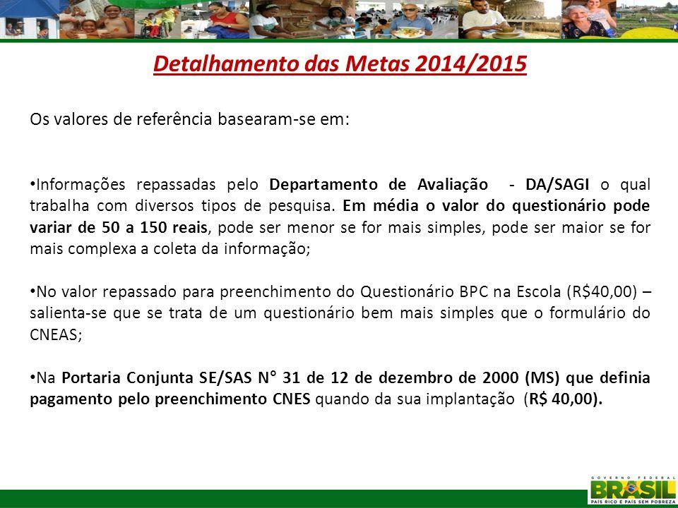 Detalhamento das Metas 2014/2015
