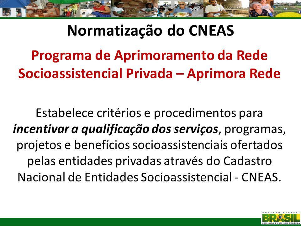 Normatização do CNEAS Programa de Aprimoramento da Rede Socioassistencial Privada – Aprimora Rede.