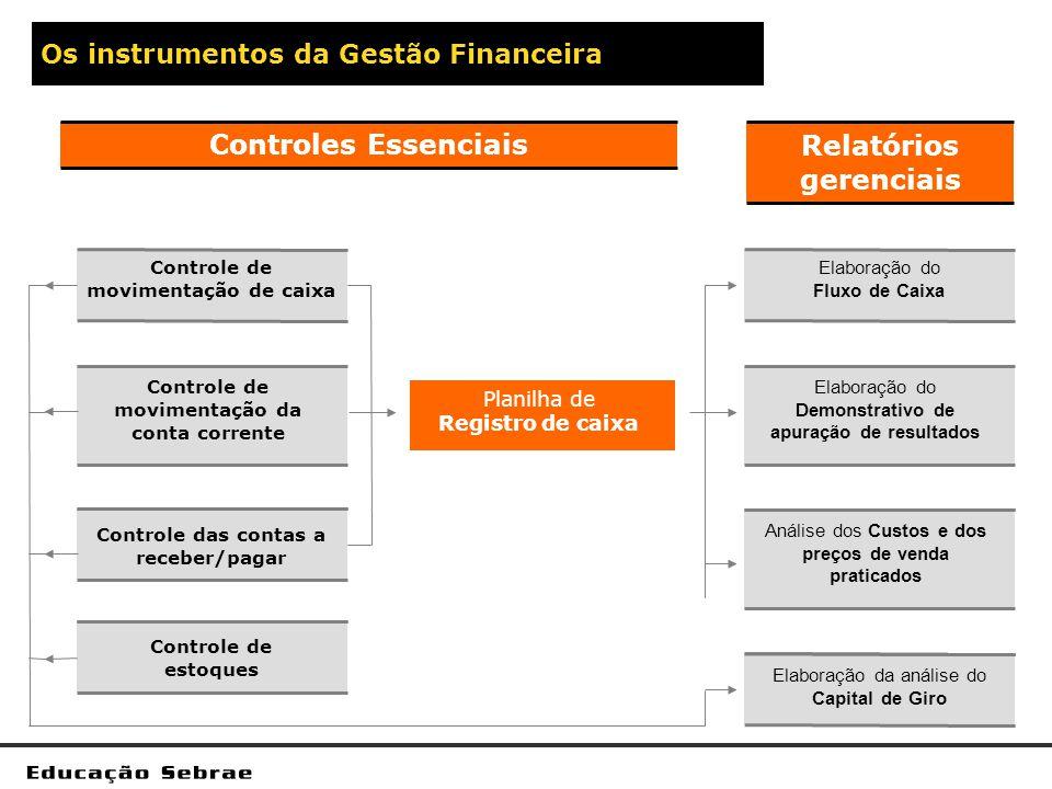 Controles Essenciais Relatórios gerenciais